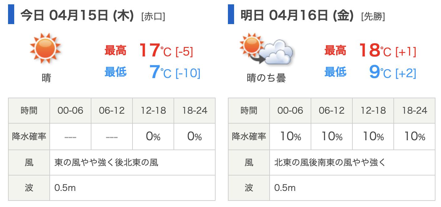 21年4月15日千葉天気