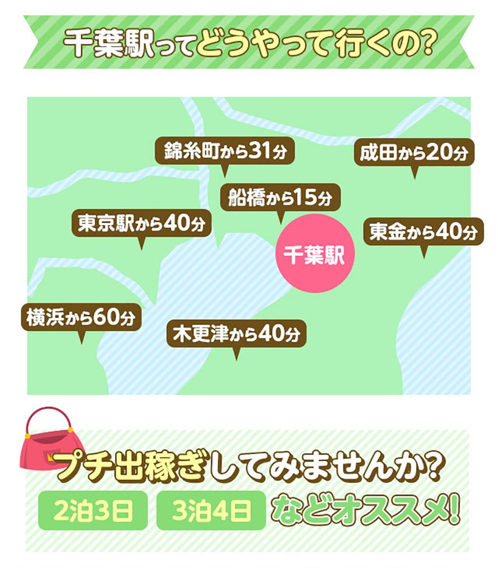 千葉駅にプチ出稼ぎしませんか?寮を準備しておりますので宿泊も可能です